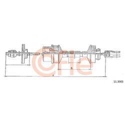 Seilzug, Schaltgetriebe - COFLE
